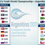 Cuadro Mundial de Handball (Foto: Prensa C.O.A.)