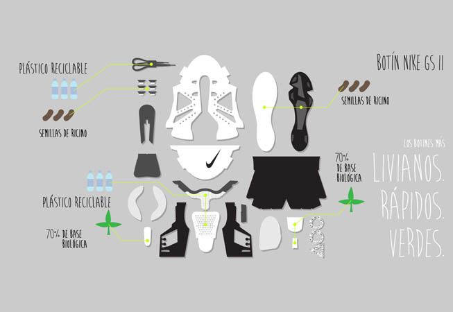 Nike - GS2