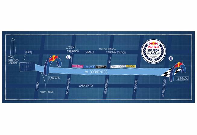 Red Bull Soapbox Buenos Aires - Mapa