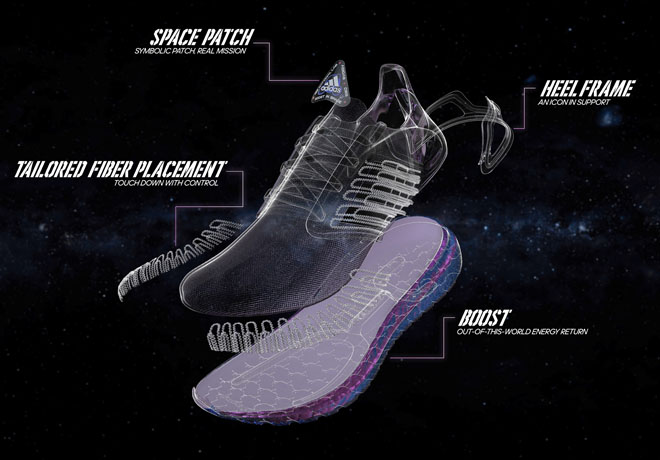 adidas - Estacion Espacial Internacional 2